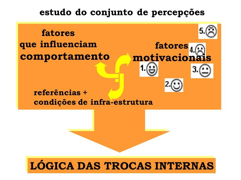 LÓGICA DAS TROCAS INTERNAS