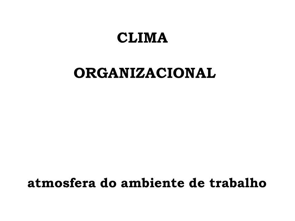 CLIMA ORGANIZACIONAL atmosfera do ambiente de trabalho