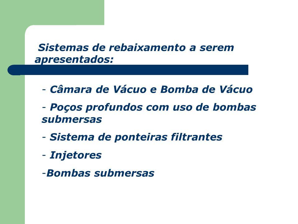 Sistemas de rebaixamento a serem apresentados:
