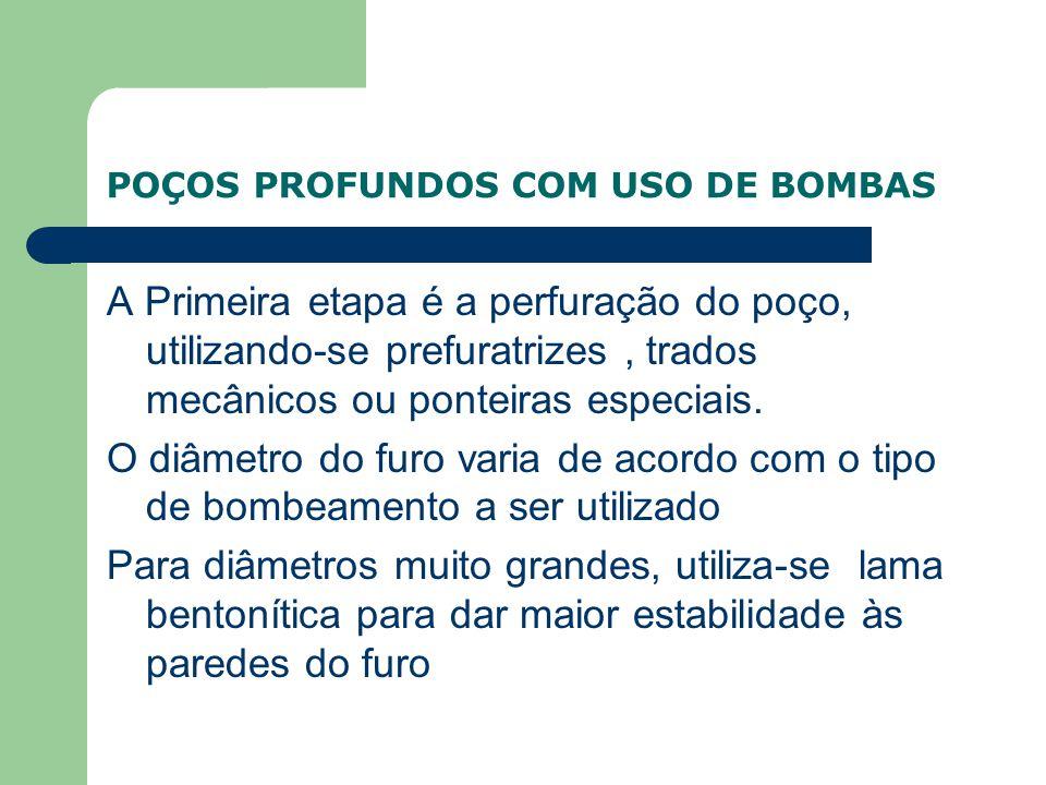 POÇOS PROFUNDOS COM USO DE BOMBAS