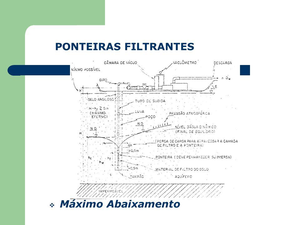 PONTEIRAS FILTRANTES Máximo Abaixamento