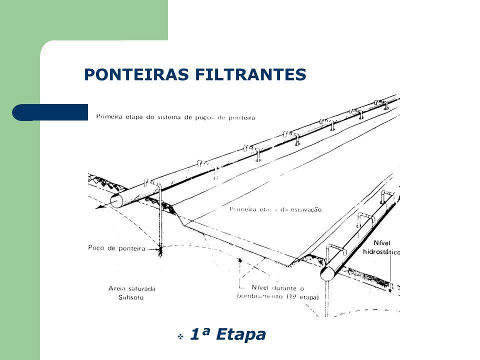 PONTEIRAS FILTRANTES 1ª Etapa