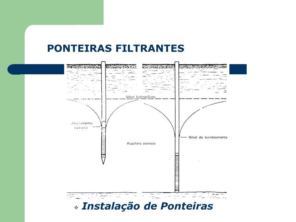 PONTEIRAS FILTRANTES Instalação de Ponteiras