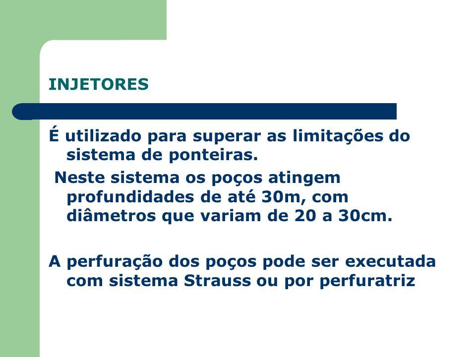 INJETORES É utilizado para superar as limitações do sistema de ponteiras.
