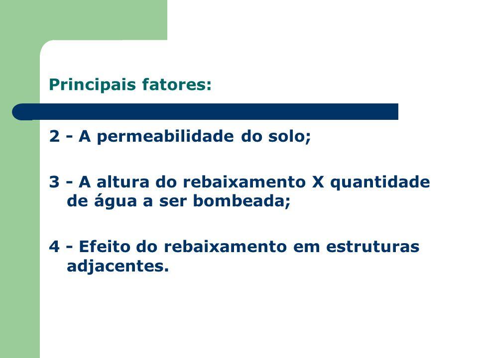 Principais fatores: 2 - A permeabilidade do solo; 3 - A altura do rebaixamento X quantidade de água a ser bombeada;