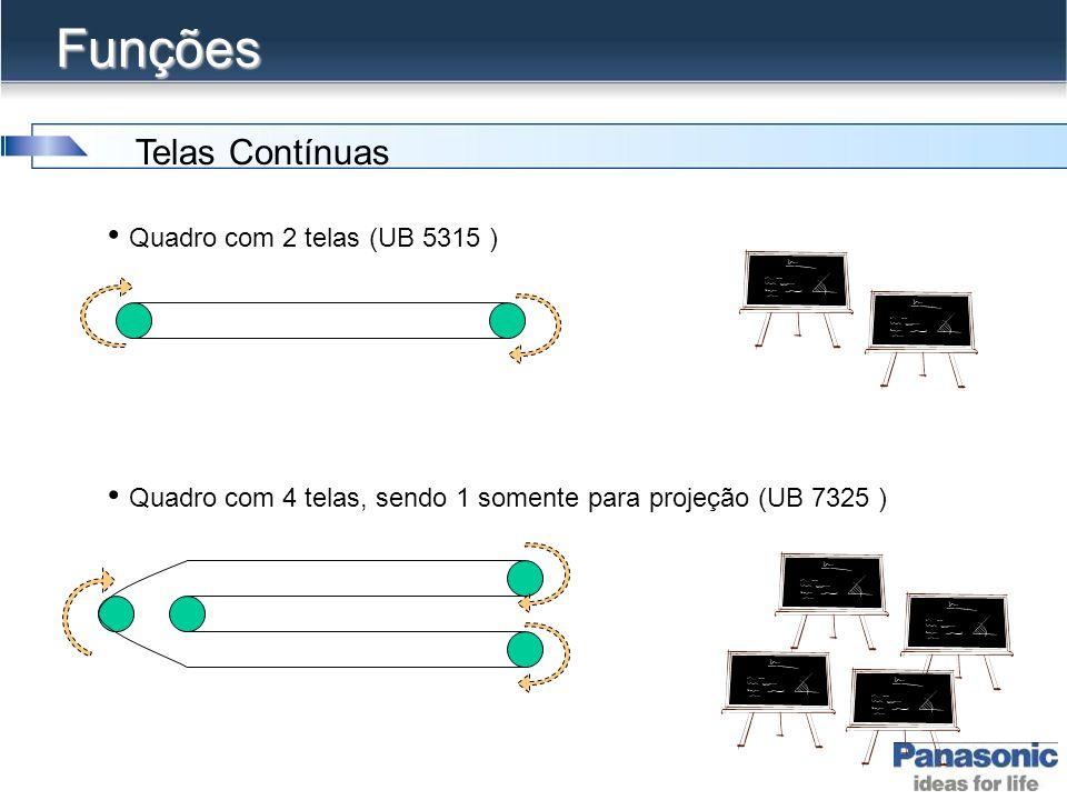 Funções Telas Contínuas Quadro com 2 telas (UB 5315 )