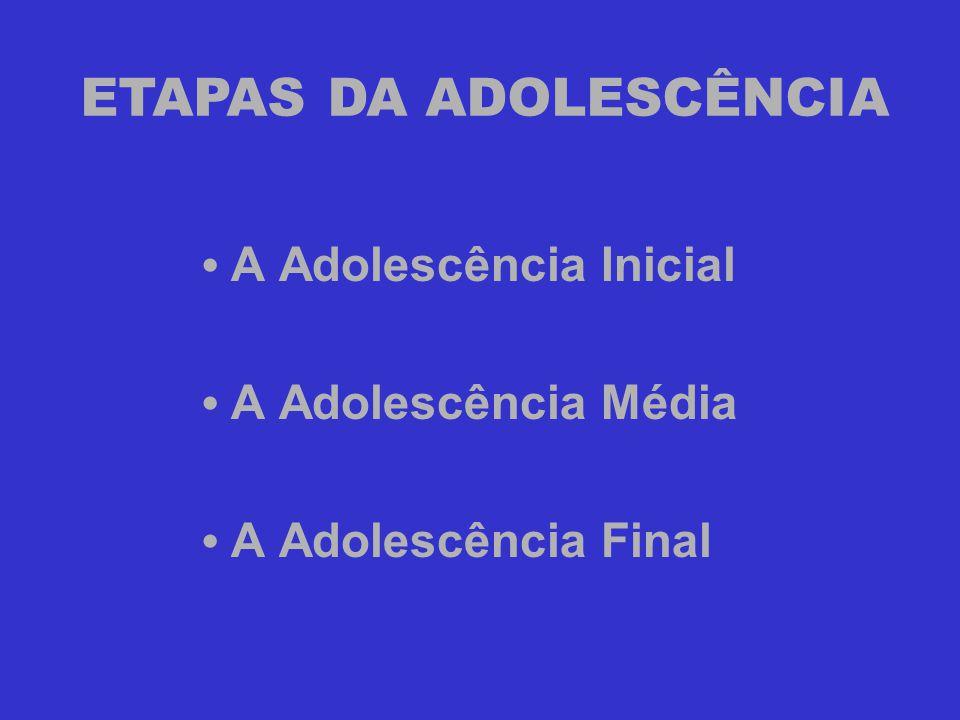 ETAPAS DA ADOLESCÊNCIA