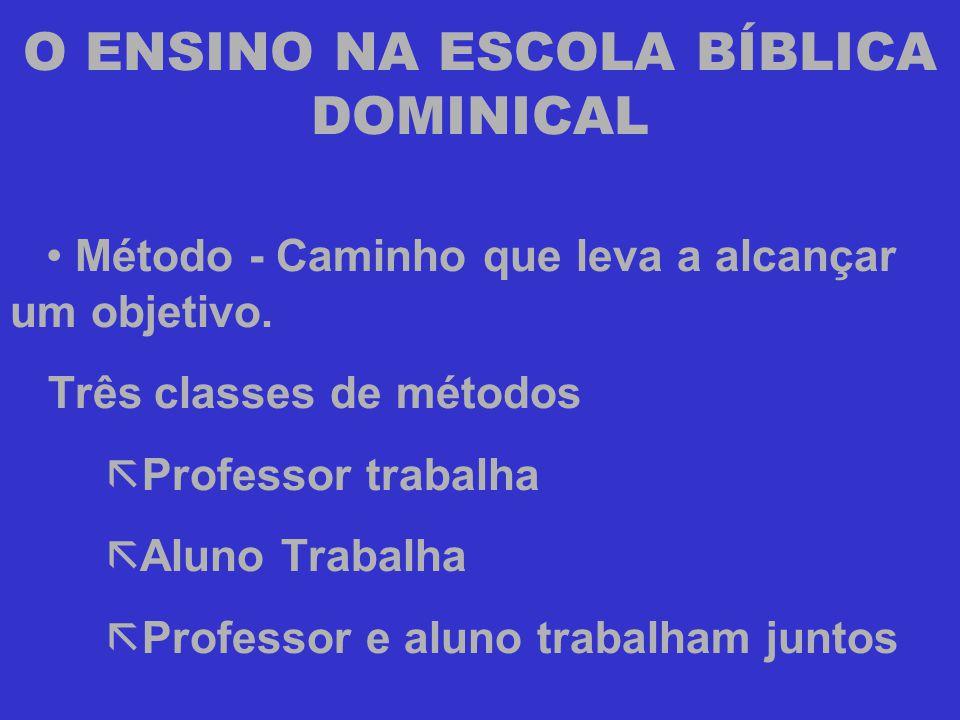 O ENSINO NA ESCOLA BÍBLICA DOMINICAL