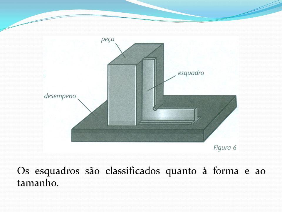 Os esquadros são classificados quanto à forma e ao tamanho.