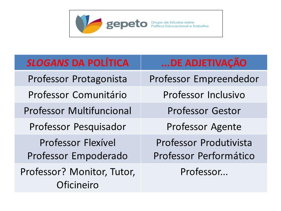 cc SLOGANS DA POLÍTICA ...DE ADJETIVAÇÃO Professor Protagonista