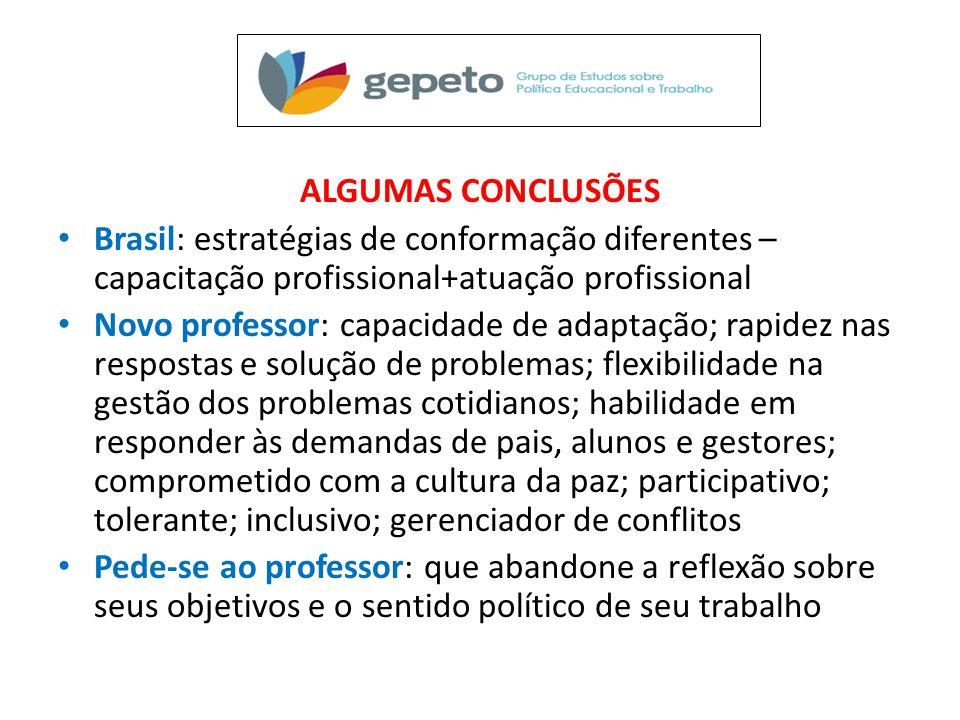 ALGUMAS CONCLUSÕES Brasil: estratégias de conformação diferentes – capacitação profissional+atuação profissional.