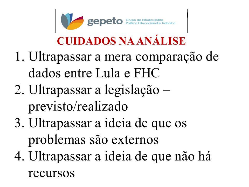 Ultrapassar a mera comparação de dados entre Lula e FHC