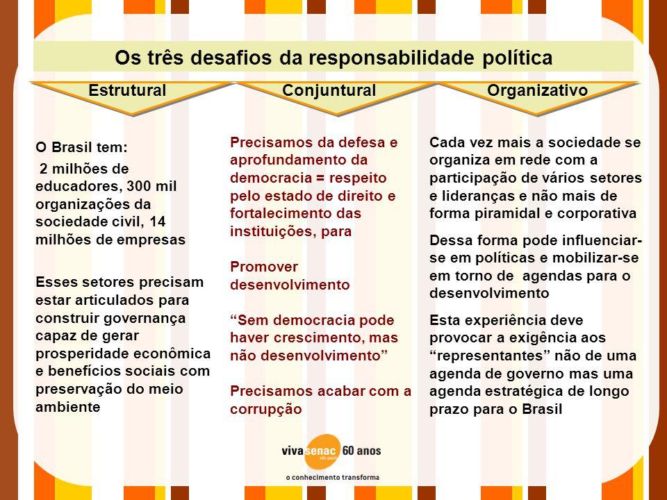 Os três desafios da responsabilidade política