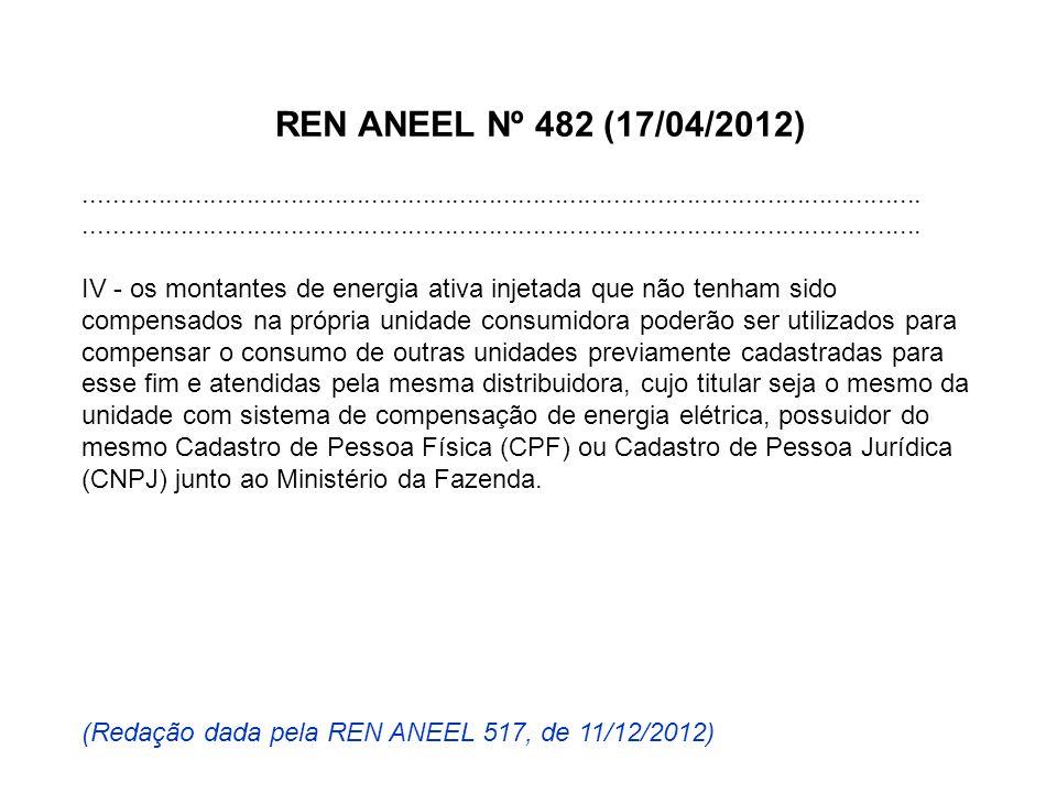 REN ANEEL Nº 482 (17/04/2012) ..................................................................................................................
