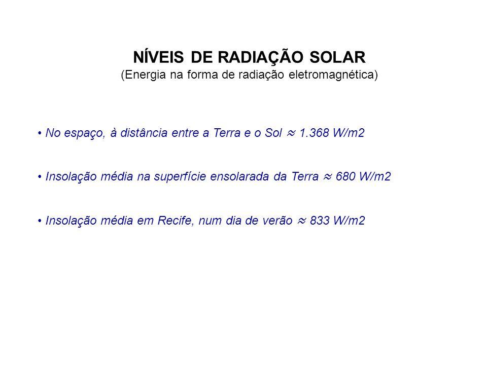 NÍVEIS DE RADIAÇÃO SOLAR