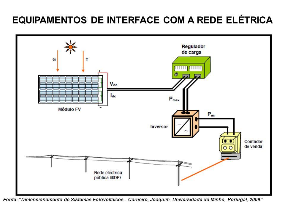 EQUIPAMENTOS DE INTERFACE COM A REDE ELÉTRICA