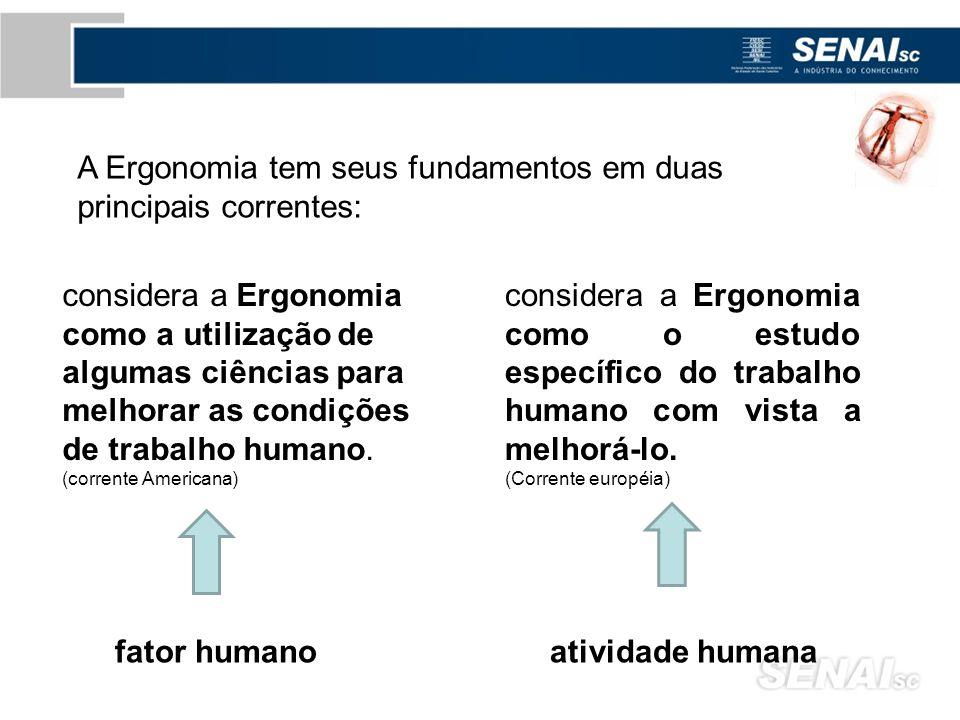A Ergonomia tem seus fundamentos em duas principais correntes: