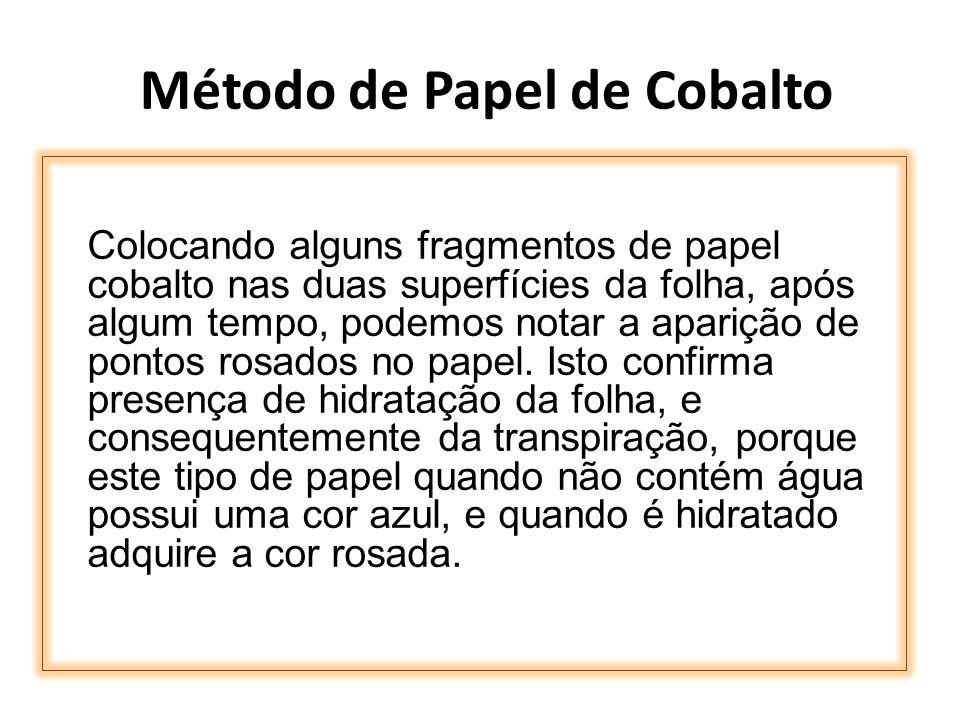 Método de Papel de Cobalto
