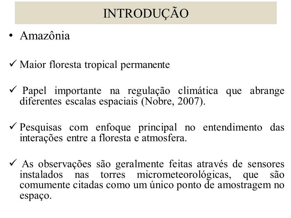 INTRODUÇÃO Amazônia Maior floresta tropical permanente