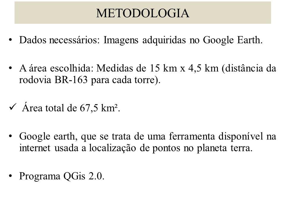 METODOLOGIA Dados necessários: Imagens adquiridas no Google Earth.