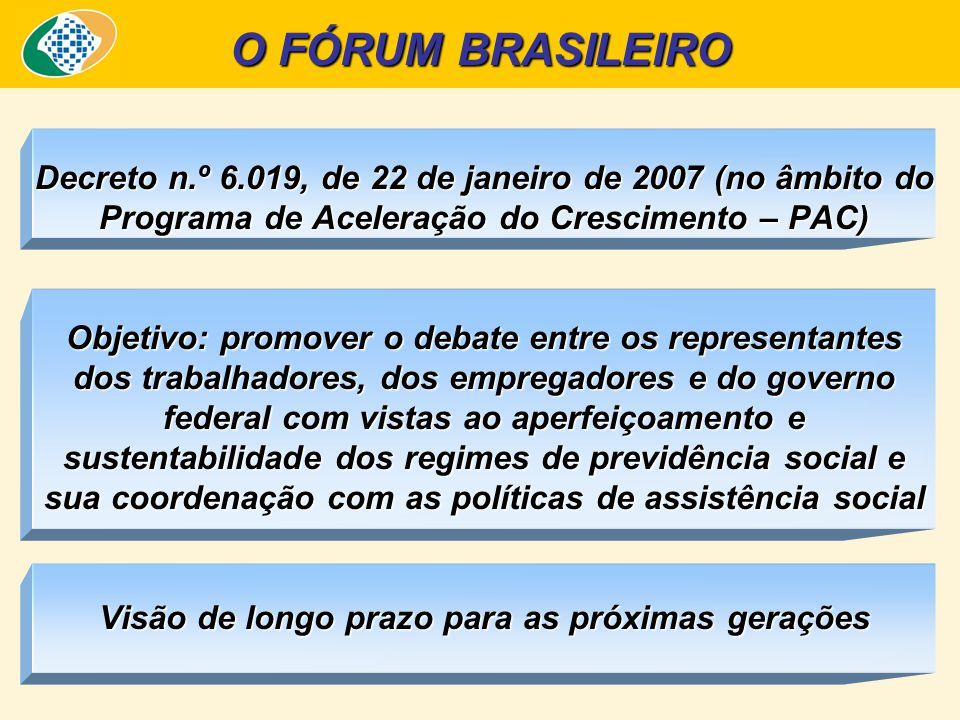 O FÓRUM BRASILEIRO