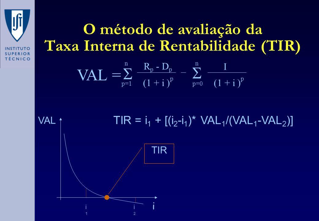 O método de avaliação da Taxa Interna de Rentabilidade (TIR)