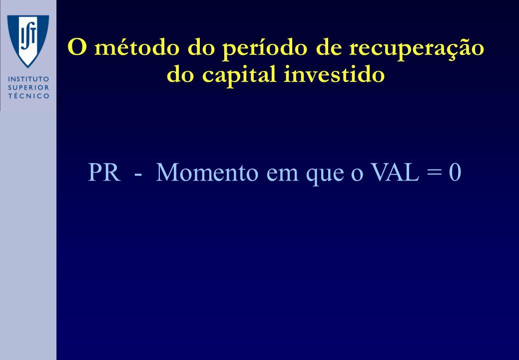 O método do período de recuperação do capital investido