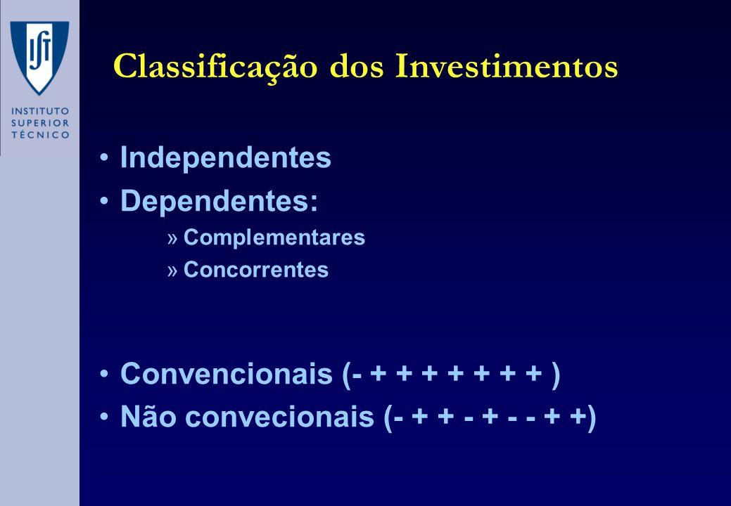 Classificação dos Investimentos