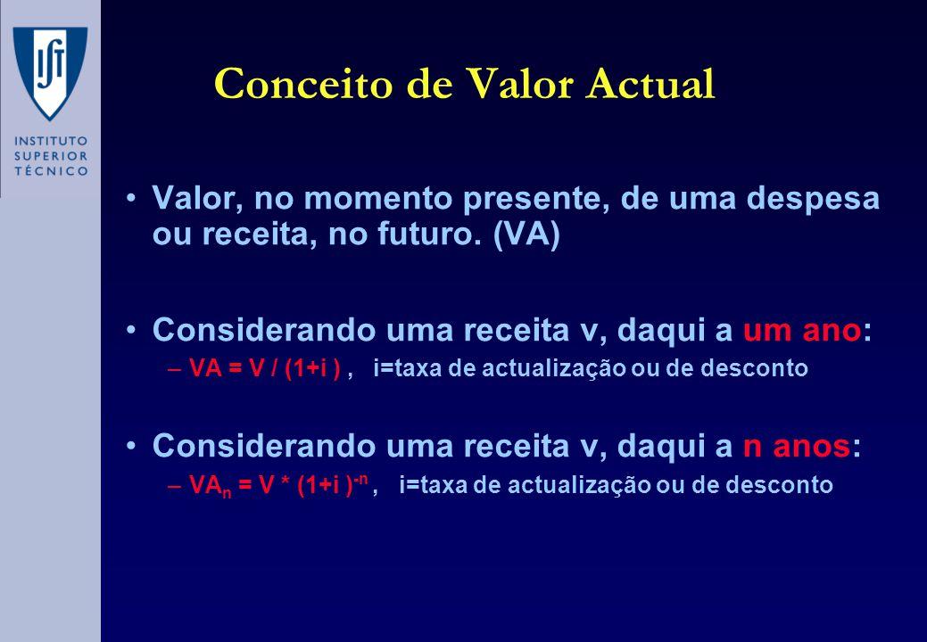 Conceito de Valor Actual