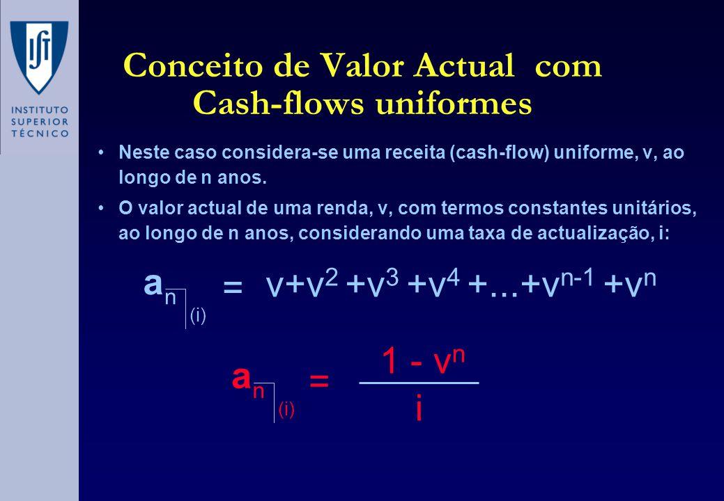 Conceito de Valor Actual com Cash-flows uniformes