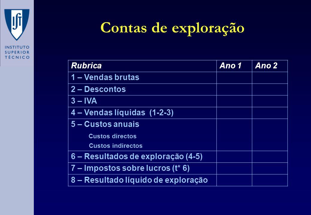 Contas de exploração Rubrica Ano 1 Ano 2 1 – Vendas brutas