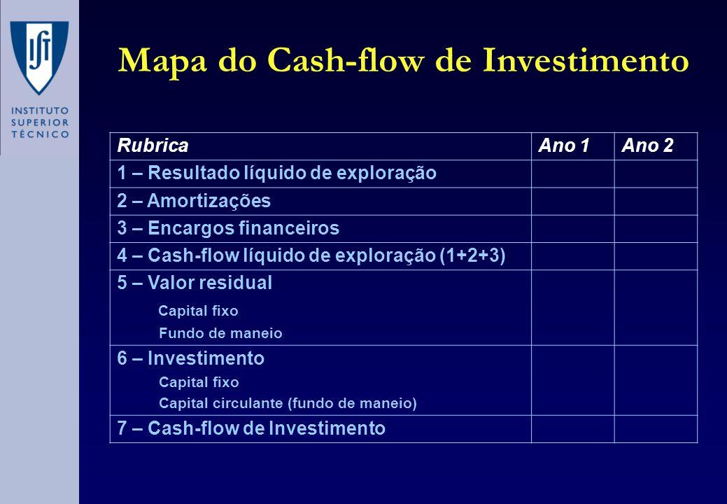 Mapa do Cash-flow de Investimento