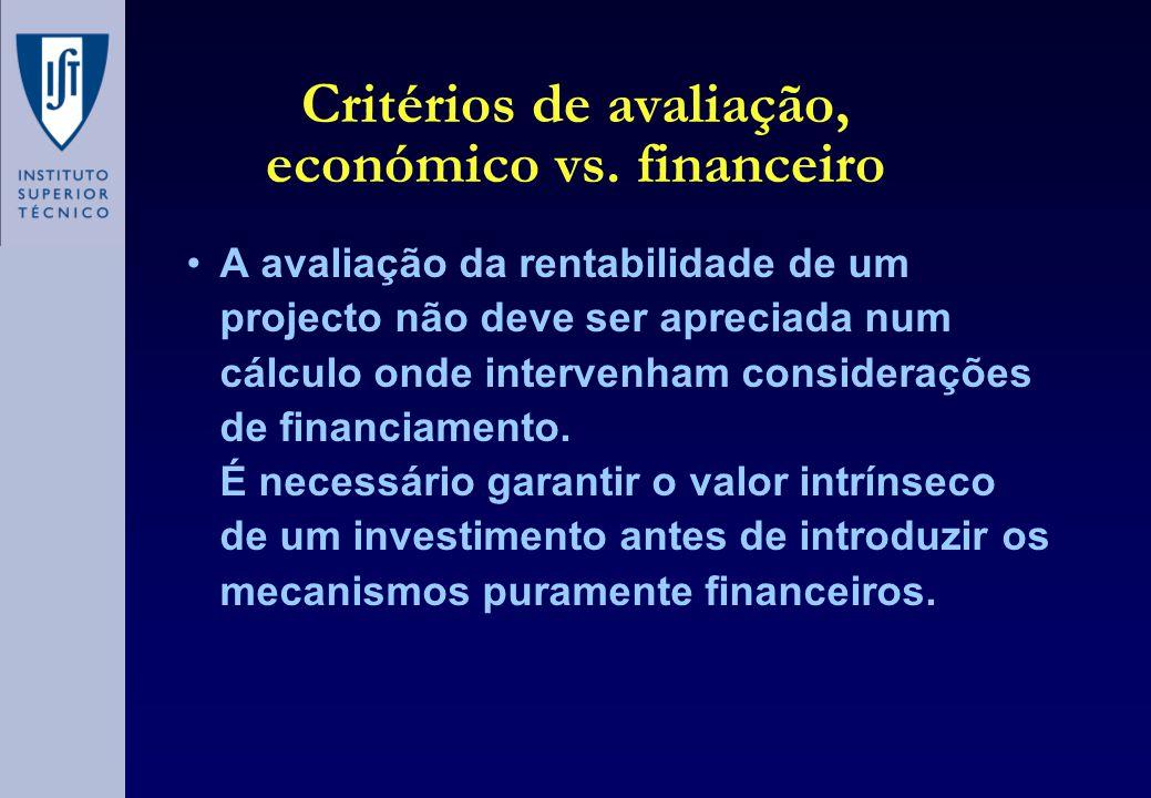 Critérios de avaliação, económico vs. financeiro