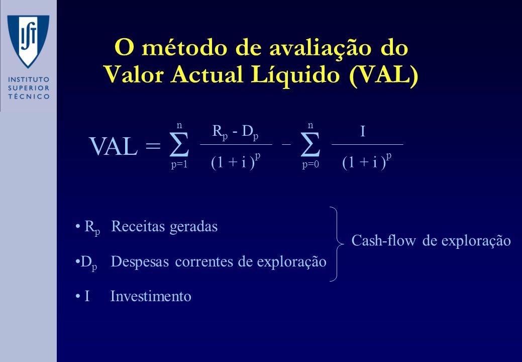 O método de avaliação do Valor Actual Líquido (VAL)