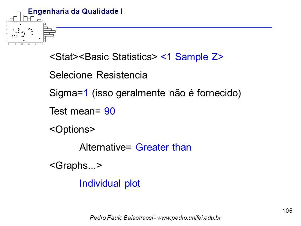 <Stat><Basic Statistics> <1 Sample Z>