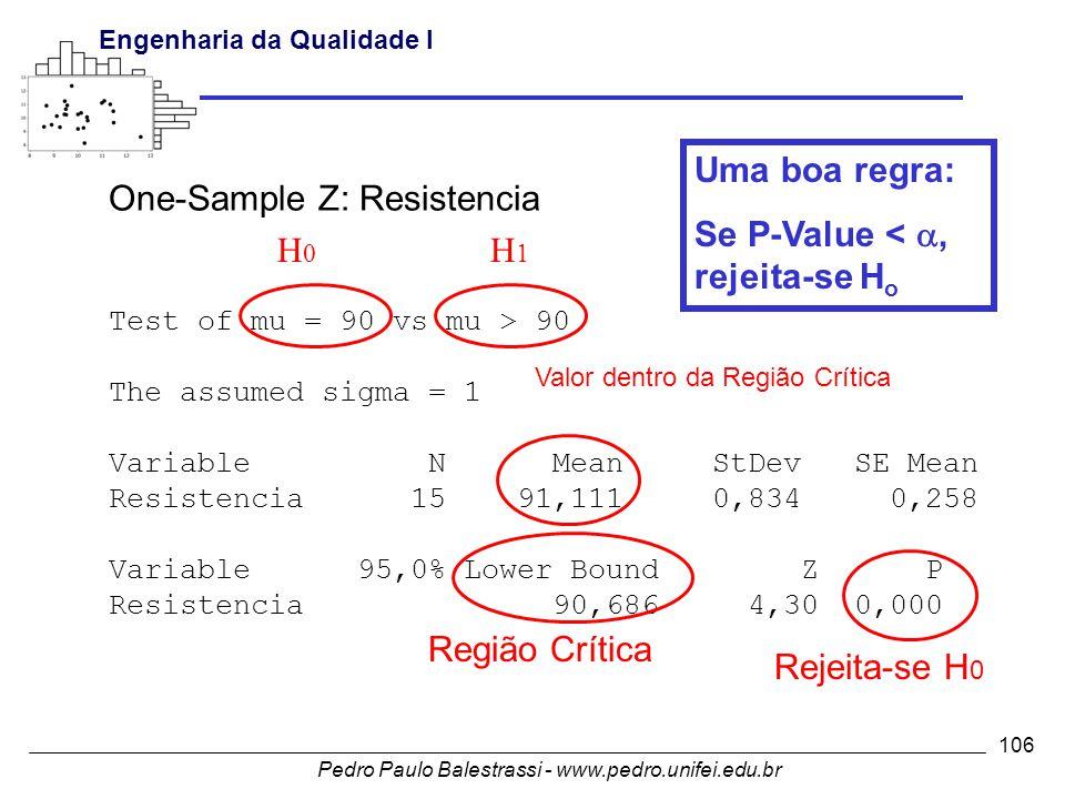 Se P-Value < , rejeita-se Ho One-Sample Z: Resistencia H0 H1