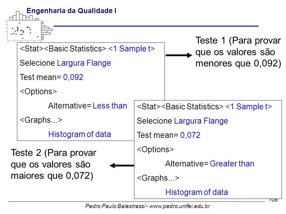 Teste 1 (Para provar que os valores são menores que 0,092)