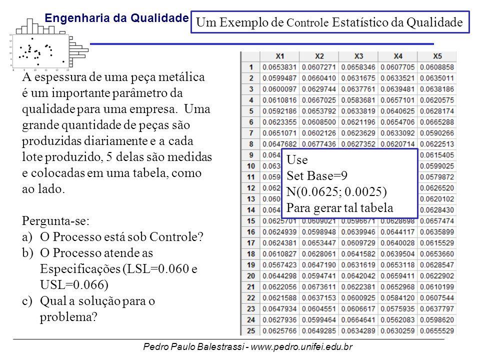 Um Exemplo de Controle Estatístico da Qualidade