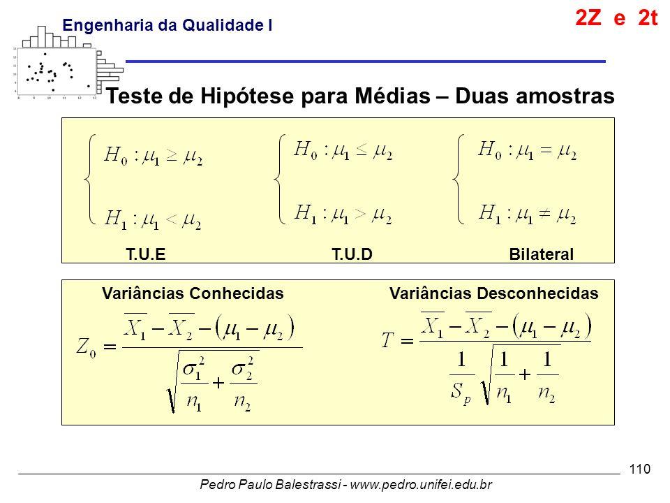 Teste de Hipótese para Médias – Duas amostras