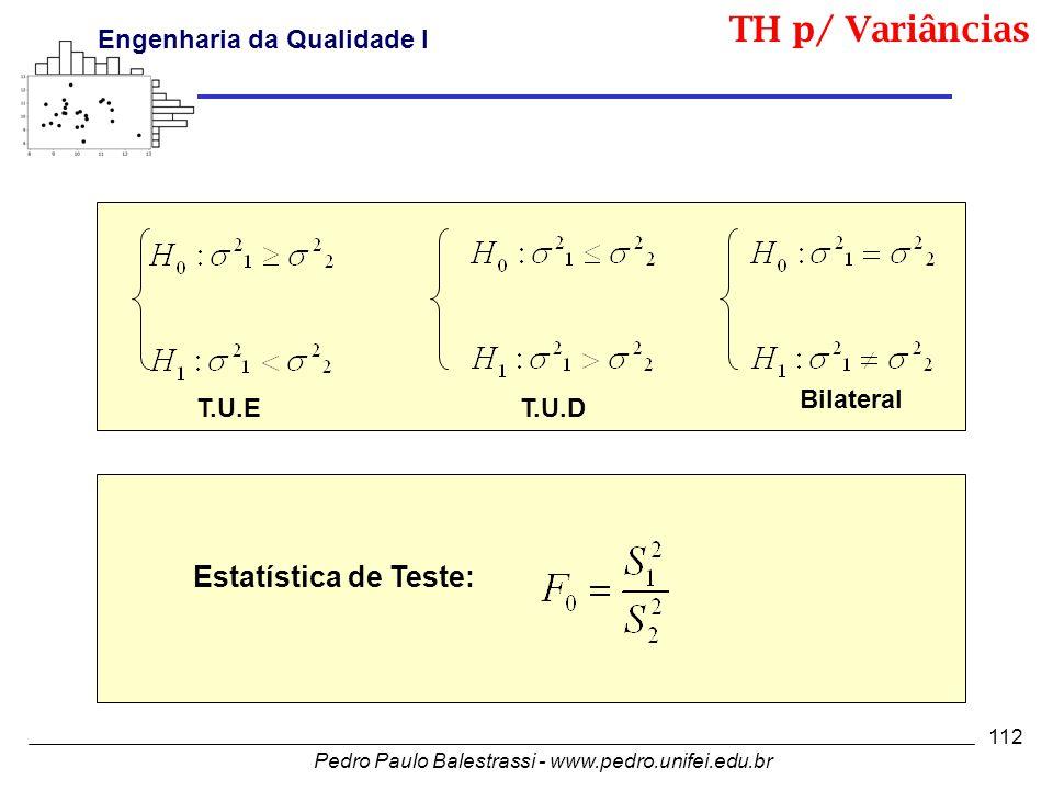 TH p/ Variâncias Bilateral T.U.E T.U.D Estatística de Teste: