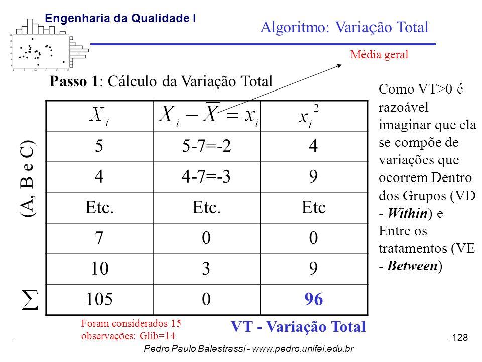 Algoritmo: Variação Total