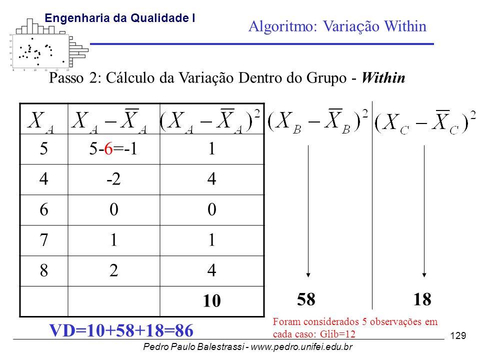 Algoritmo: Variação Within