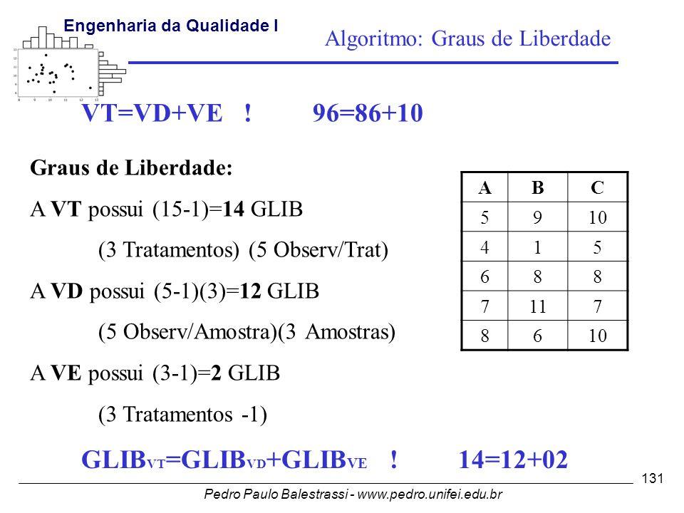 GLIBVT=GLIBVD+GLIBVE ! 14=12+02