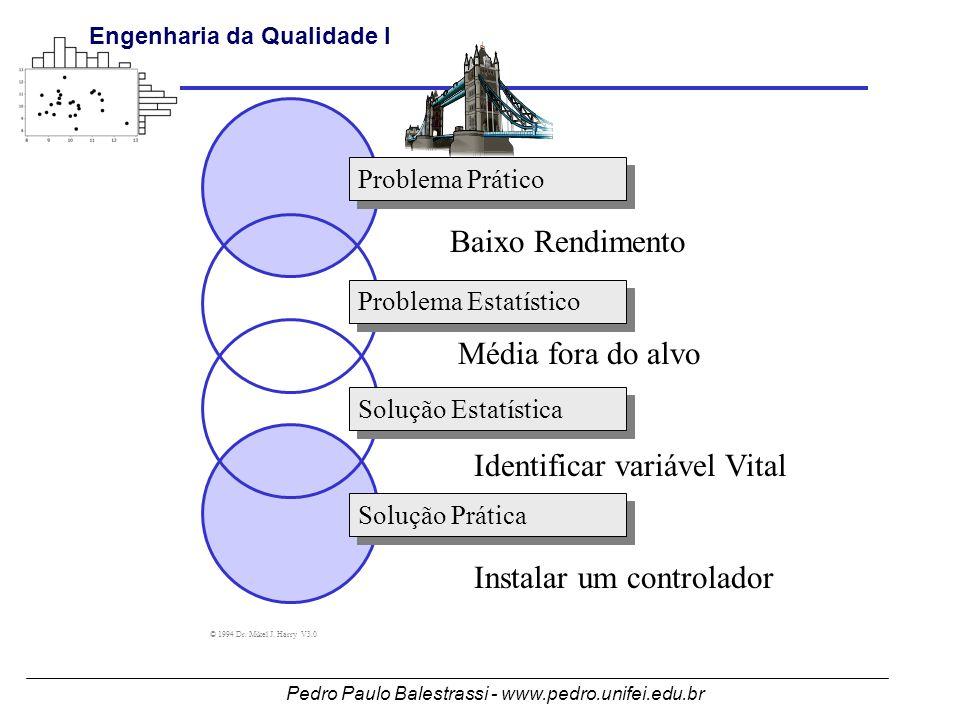Identificar variável Vital