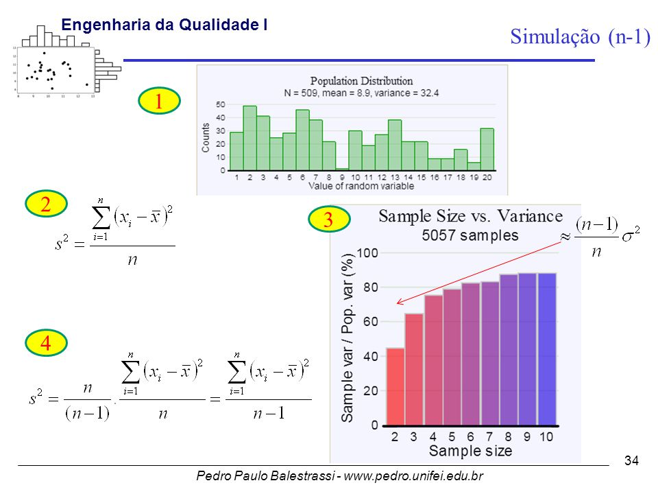 Simulação (n-1) 1 2 3 4