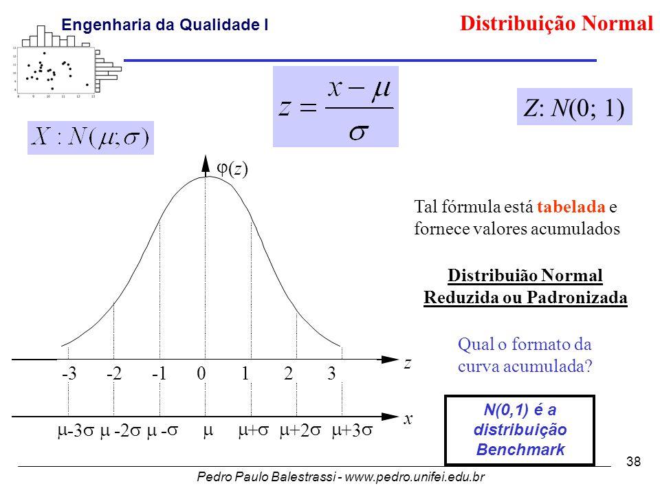Z: N(0; 1) Distribuição Normal j ( z ) z -3 -2 -1 0 1 2 3 x m -3 s m
