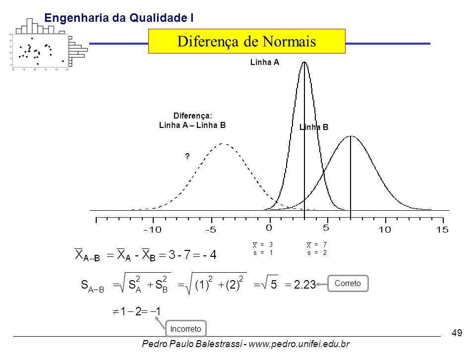 Diferença de Normais 1 2 2.23 5 (2) (1) S =   ¹ = + Linha A