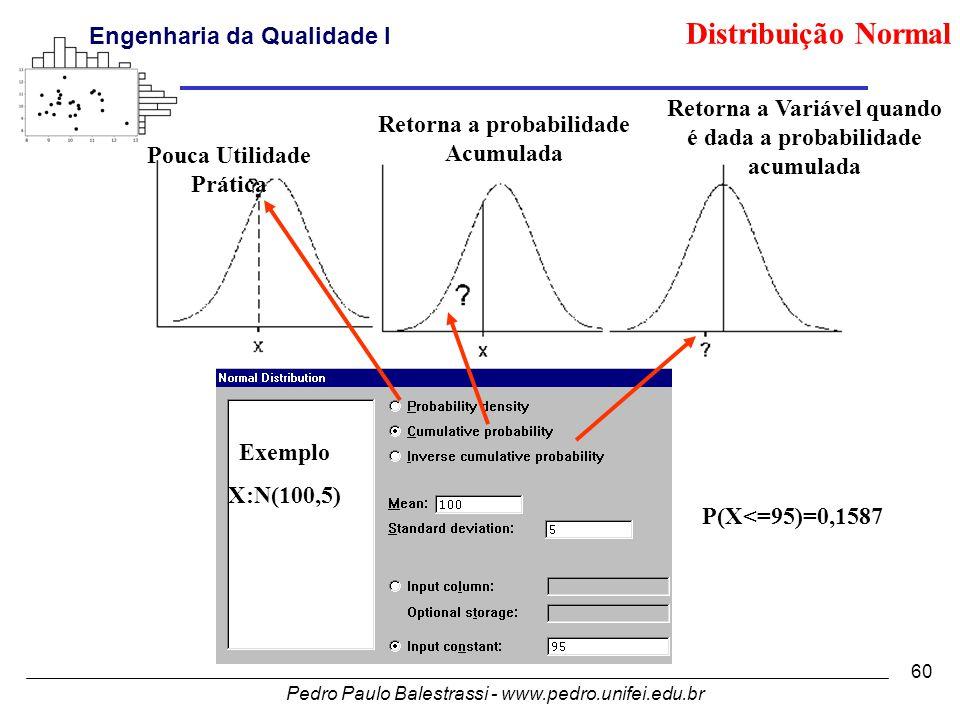 Distribuição Normal Retorna a Variável quando é dada a probabilidade acumulada. Retorna a probabilidade Acumulada.
