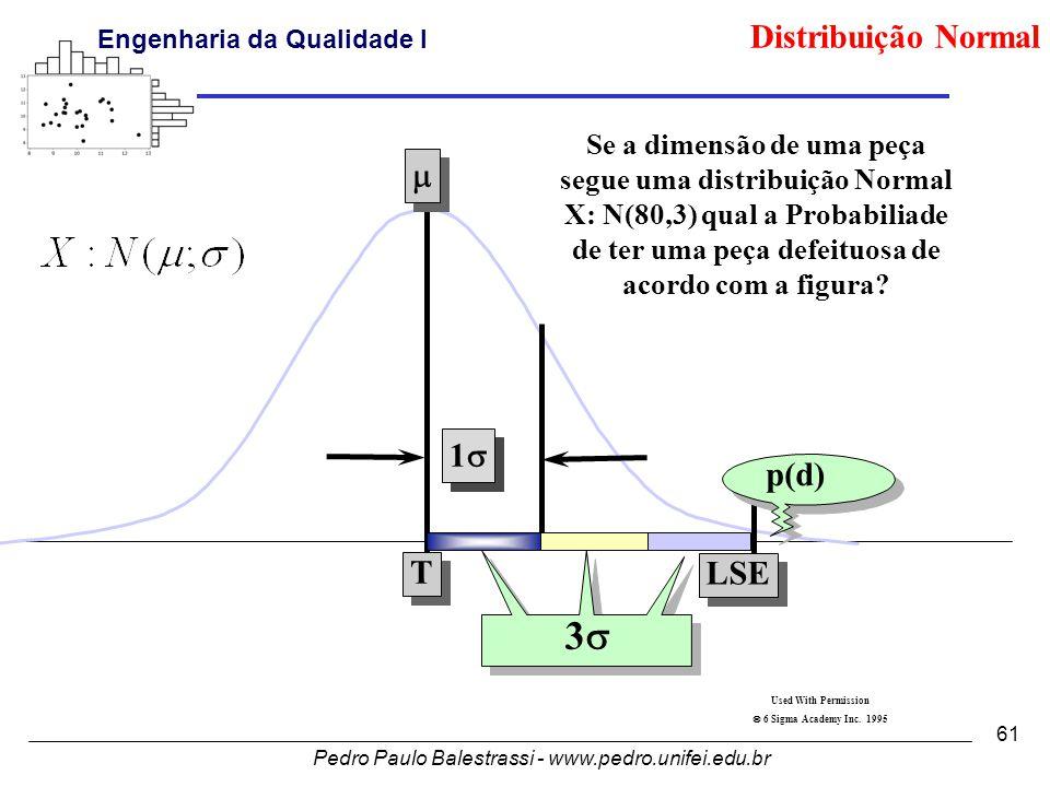 3s Distribuição Normal m 1s p(d) T LSE