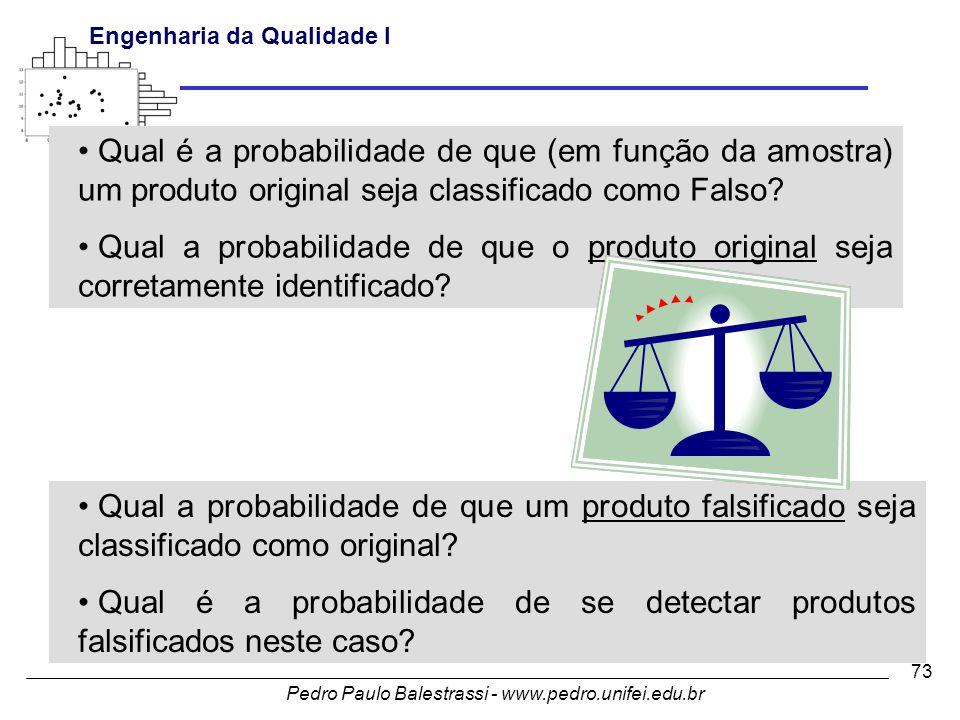 Qual é a probabilidade de que (em função da amostra) um produto original seja classificado como Falso